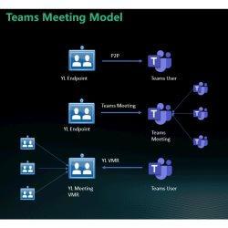 Licence Cloud Meeting Connecteur Teams 1 an